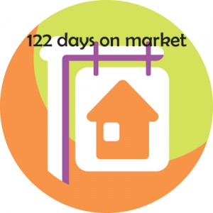 Tulsa home for sale: 122 days on market