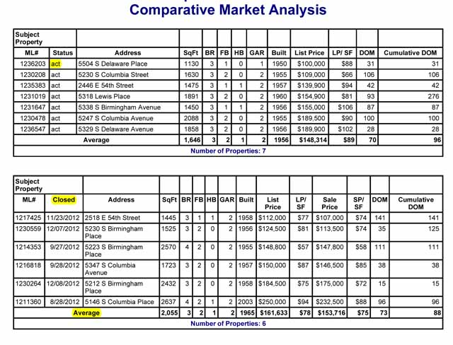 Cma ExplainedComparative Market Analysis  How Much Is My Home Worth